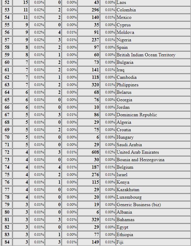 Dec 2020 Stats HMAS SYdney Memoria Website-5