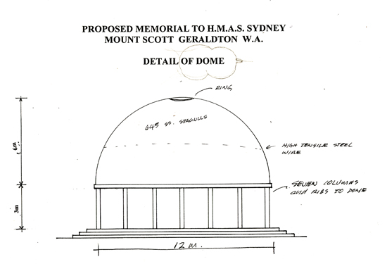 The Dome Of Souls Design